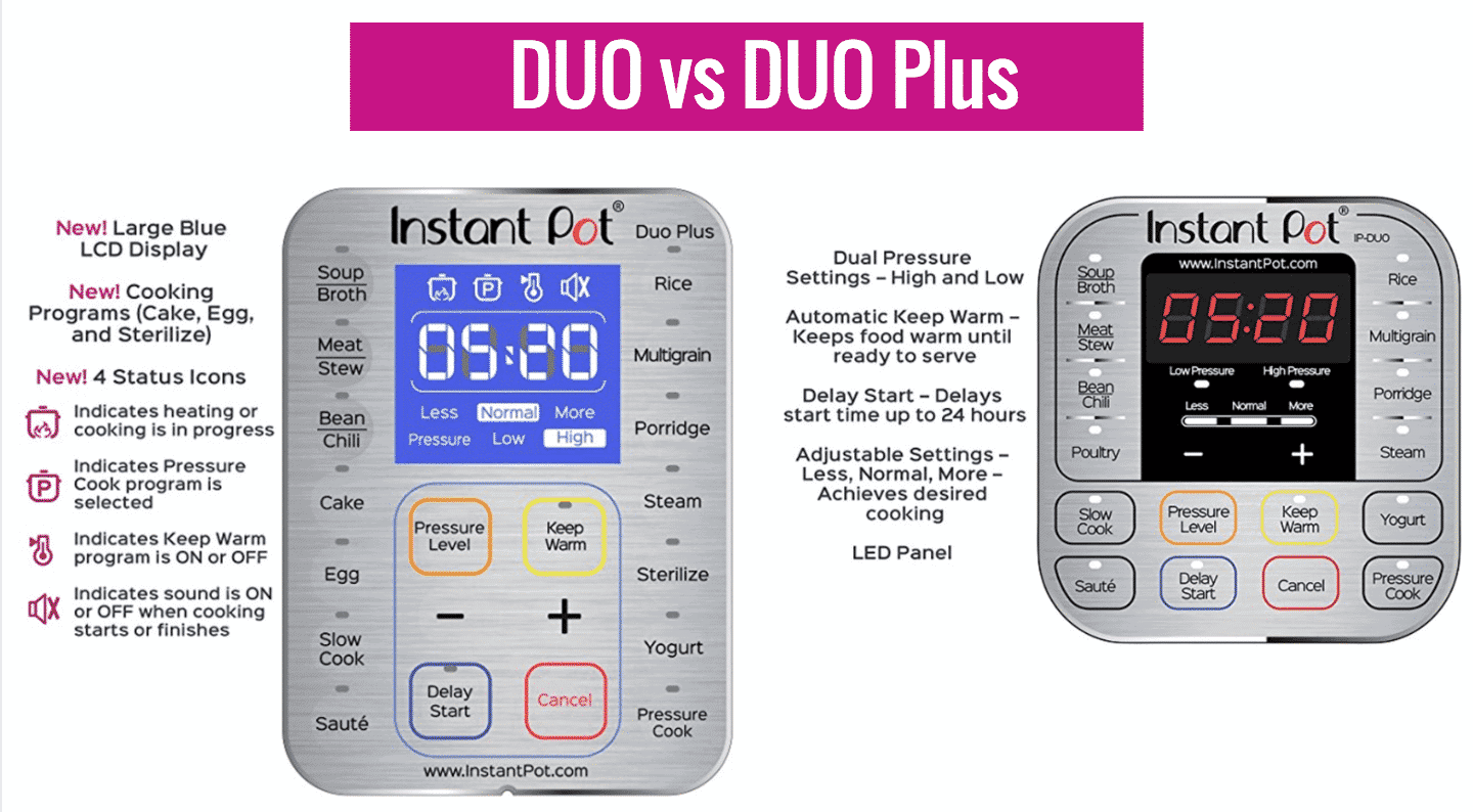 Duo vs Duo Plus Control Panel Comparison